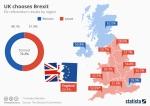 chartoftheday_5100_uk_chooses_brexit_n